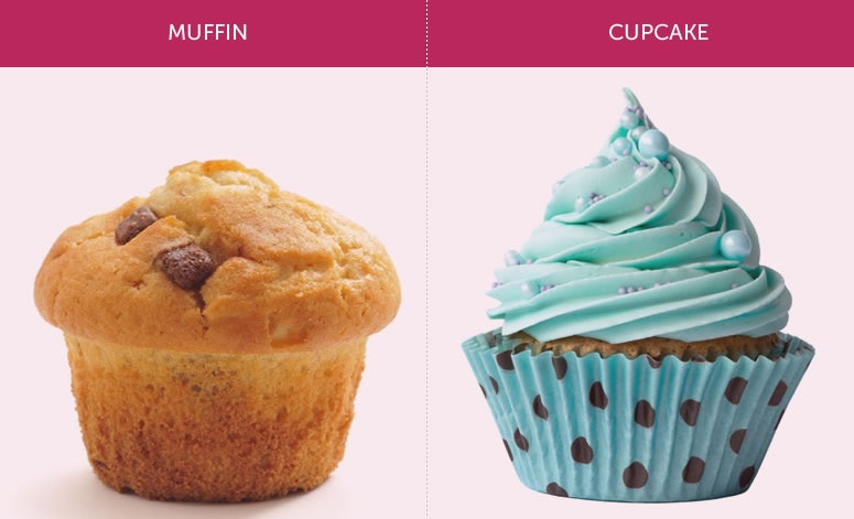 The Main Difference between Muffin and Cupcake